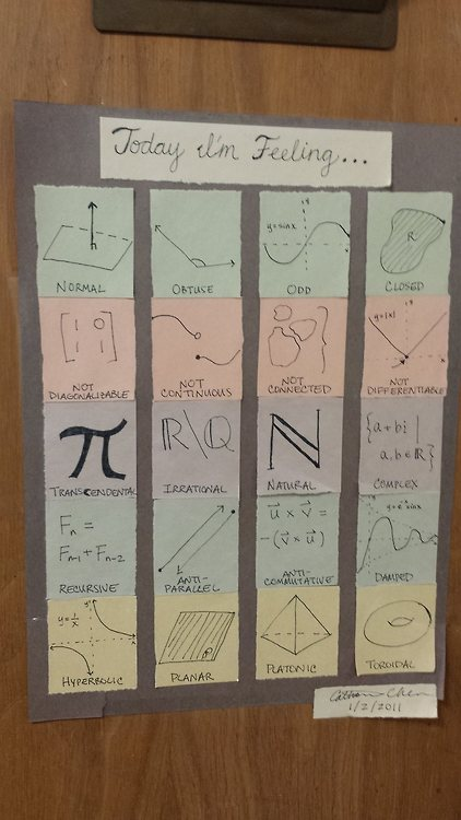math emotions
